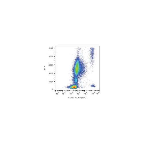 CD193 antibody (5E8) [APC]