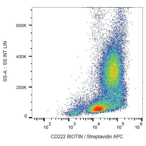 CD222 antibody (MEM-238) [APC]