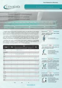 ELISA / ELISpot / Fluorospot products for the quantification of cytokines